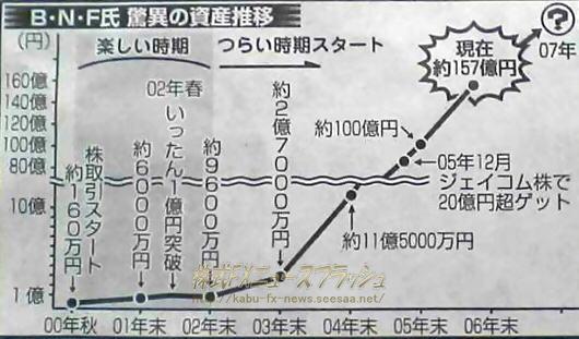 スイングトレード 入門 手法 株 FX ブログ