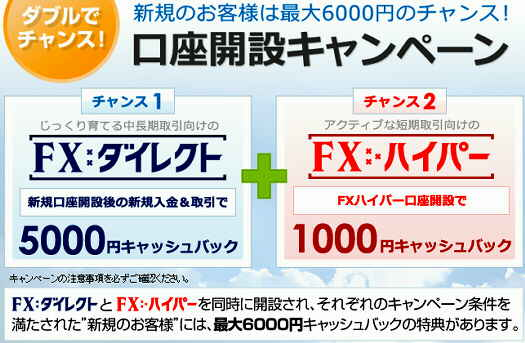 セントラル短資FX キャンペーン キャッシュバック6000円 FX本 かんたんFX投資実戦マニュアル FX雑誌 Currency プレゼント