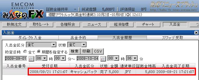 EMCOM証券 エンコム証券 みんなのFX 謝恩キャンペーン カムバックキャンペーン キャッシュバック 5,000円 入金