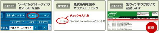 トレーディングセントラル Trading Central 起動方法