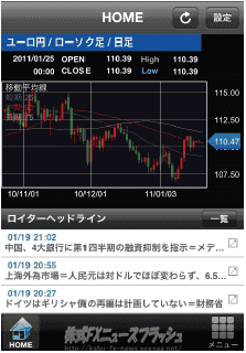 外貨ネクストネオ スマートフォン版 チャート ニュース 同時表示