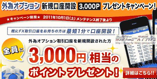 外為オプション キャンペーン(2011年12月31日(月)まで)