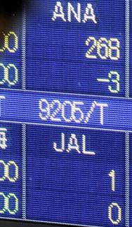 JAL 日本航空 日航 100%減資 10割減資 法的整理 最後 最終売買 最終株価 終値1円