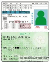 運転免許証 マイナンバー 個人番号 通知カード