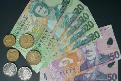 NZD NewZealand Dollar