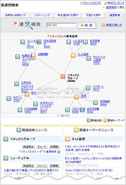 新連想検索 マネックス証券の関連銘柄検索サービス(2010年3月10日より提供開始)