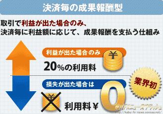 シストレ365 利用料金