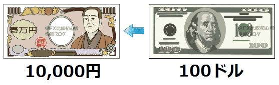 100ドル 1万円 両替 交換