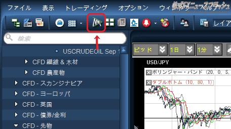 Markets-pro パターン分析機能 検索パターンの設定