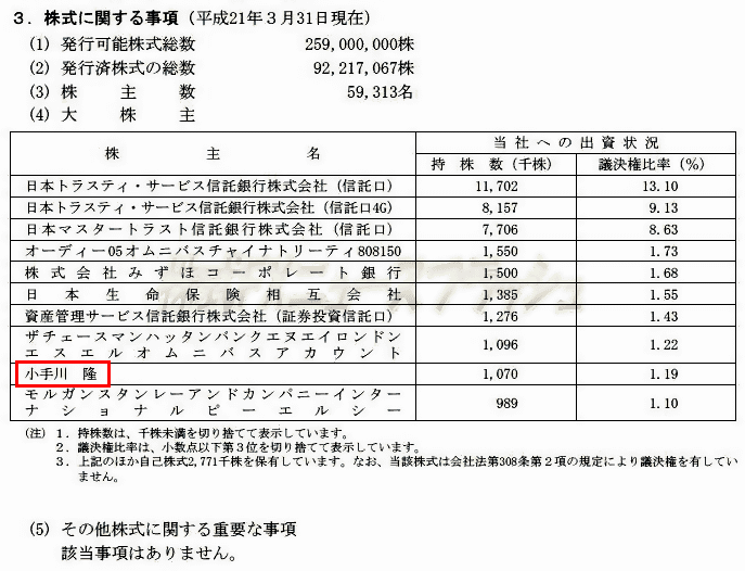 BNF ジェイコム男 本名 氏名 名前 実名 小手川 隆 こてがわ たかし