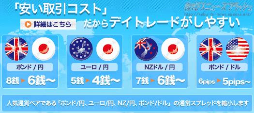 セントラル短資FX スプレッド縮小 ユーロ/円 ポンド/円 ポンド/米ドル NZドル/円