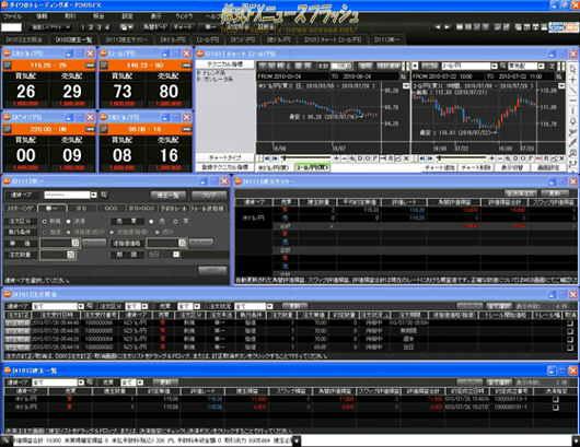 ダイワのトレーディングボード365FX トレボ365FX
