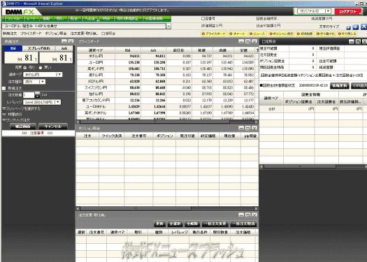 DMM.com証券 DMMFX ディーエムエムFX 取引画面