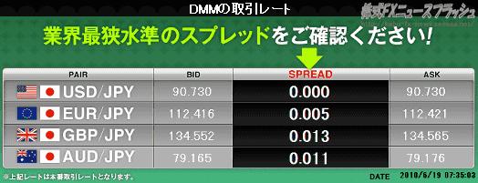 DMM.com証券 DMM FX スプレッド0銭 0pips