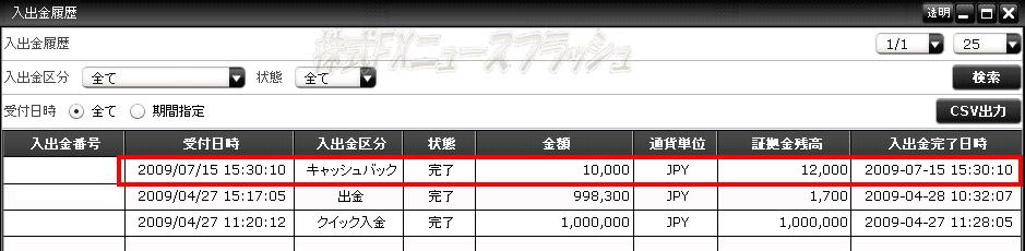EMCOM TRADE エンコムトレード キャンペーン キャッシュバック 入金 1万円もらいました