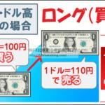 FX ロング ショート 買い 売り