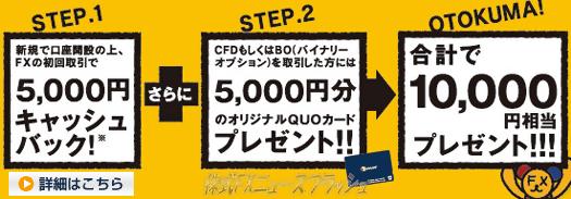 FX Online Japan エフエックスオンラインジャパン キャンペーン キャッシュバック最大1万円相当 QUOカード プレゼント