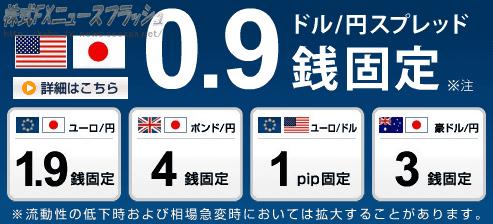 FX Online Japan エフエックス・オンライン・ジャパン スプレッド固定