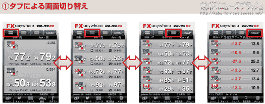 FX anywhere レート表示切替