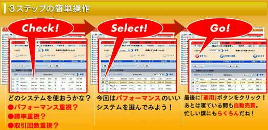 FXCMジャパン システムトレード らくちんFX 「FX system selector」