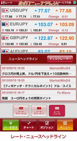 外為オンライン Android 為替レート ニュース