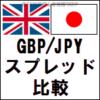 ポンド円 GBPJPY スプレッド 比較