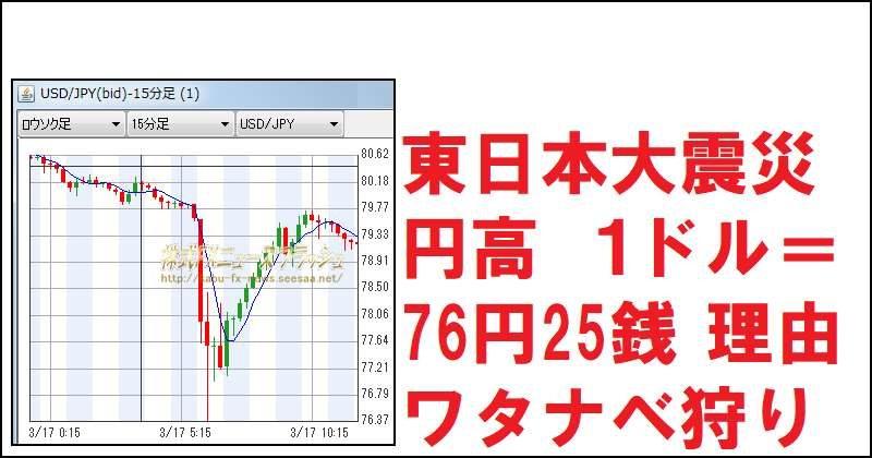 東日本大震災 円高 1ドル=76円25銭 理由 ワタナベ狩り
