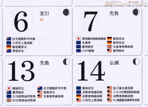 ヒロセ通商 カレンダー FX専用マリンカレンダー 経済指標 重要指標 発表予定