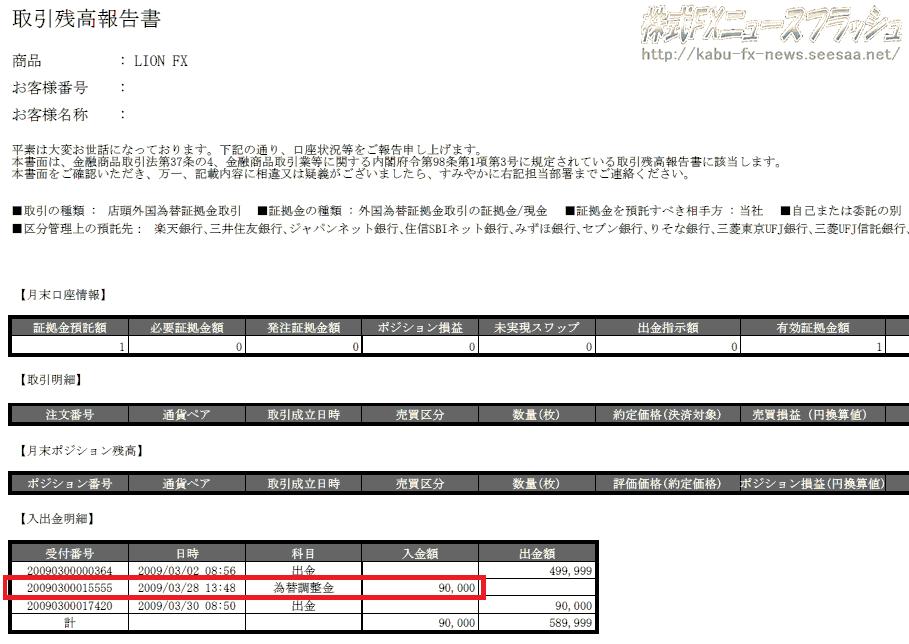 ヒロセ通商 ライオンFX LIONFX 入金キャンペーン