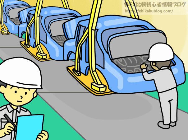 自動車工場で作業する作業員男性