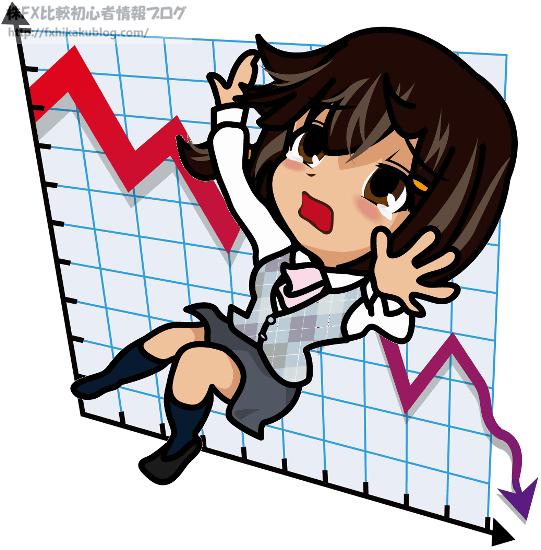 下落するチャートと女性 女の子 OL