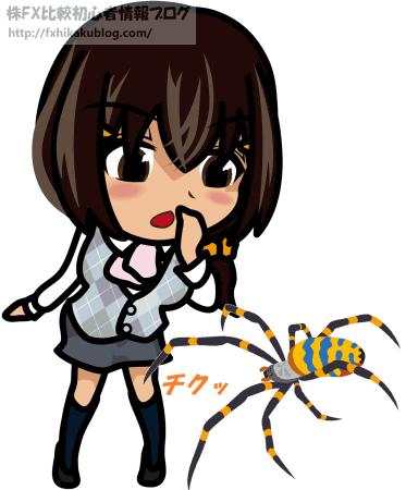 蜘蛛に刺される女性
