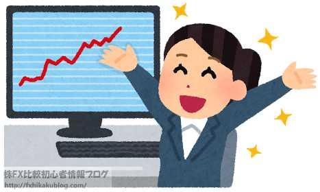 女性 投資 株 FX チャート 上昇 急騰