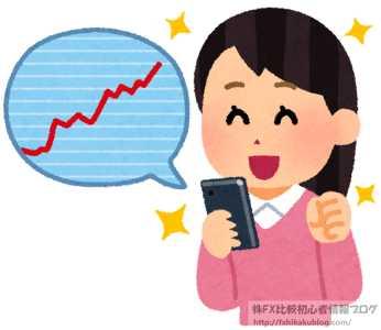 女性 スマホ 投資 株 FX チャート 上昇 急騰