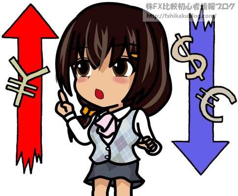円高 米ドル安 ユーロ安 女性 女の子 OL