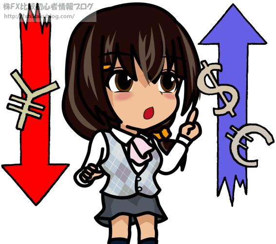 円安 米ドル高 ユーロ高 女性 女の子 OL