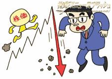 株価 下落 急落 反落