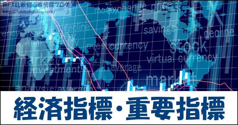経済指標 重要指標