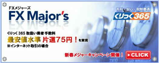 小林洋行 FX Major's FXメジャーズ くりっく365キャンペーン