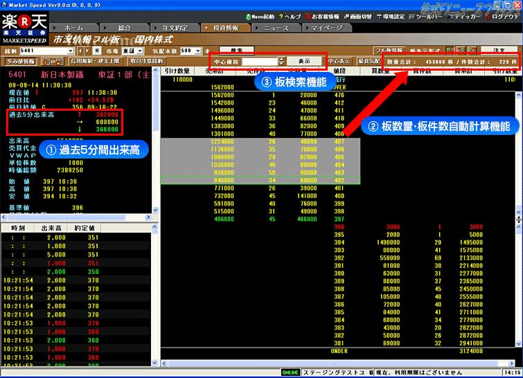 マーケットスピード Market Speed