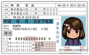 自動車免許証 運転免許証