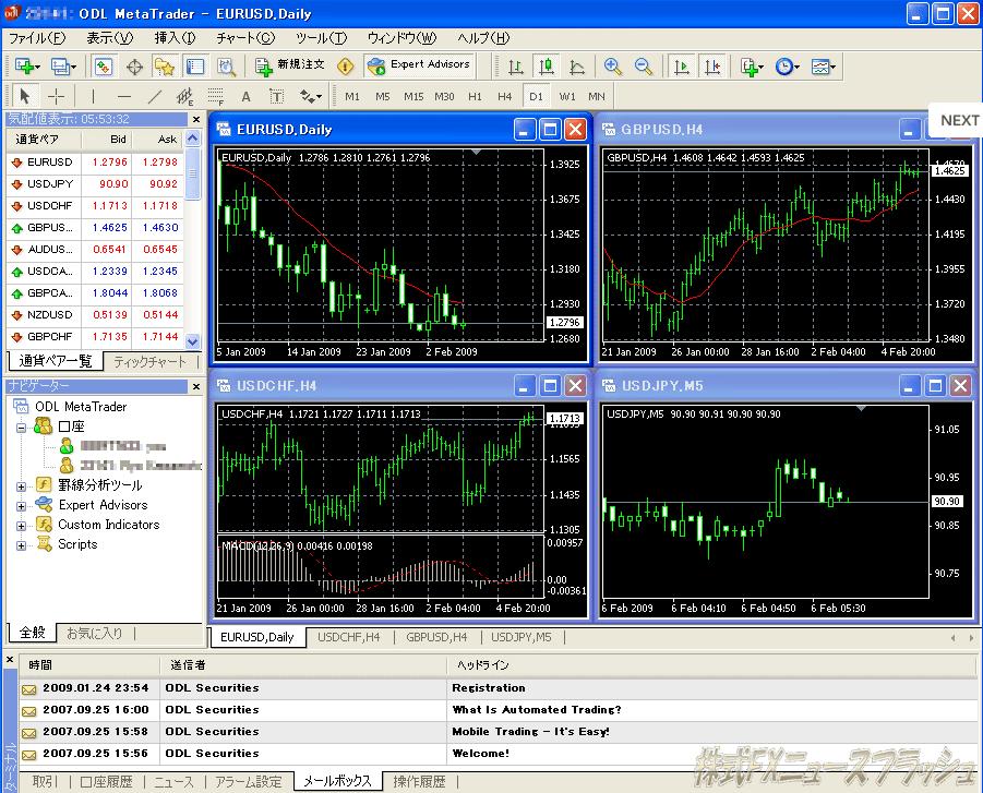 MetaTrader メタトレーダー