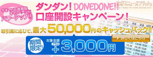 MJ SpotBoard キャンペーン キャッシュバック 8000円(2009年11月30日(月)まで)