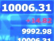 日経平均株価 一時1万円の大台を突破 約8カ月ぶり 終値は小幅反落し9,981円33銭(前日比10円16銭安)