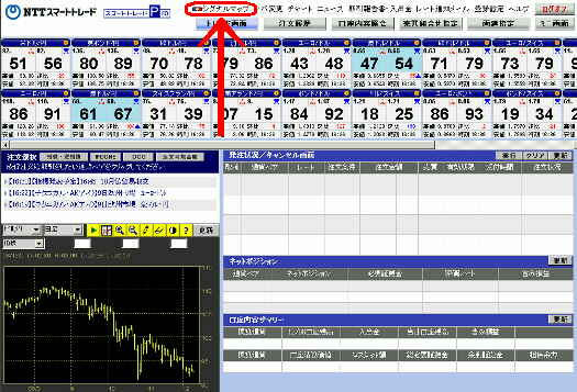 NTTスマートトレード シグナルマップ起動方法
