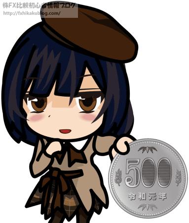 500円玉 硬貨を渡す女の子