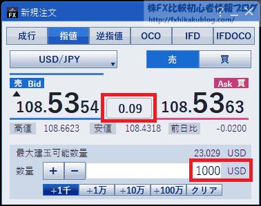 SBI FXトレード 取引単位 1000通貨 スプレッド 0.20pips
