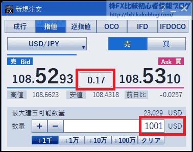SBI FXトレード 取引単位 1,000通貨 米ドル円 スプレッド 0.17銭