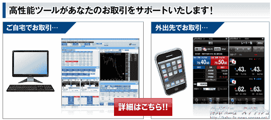 SBI FXトレード 取引ソフト 取引ツール