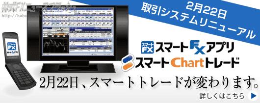 スマート・チャート・トレード スマート・FX・アプリ NTTスマートトレード